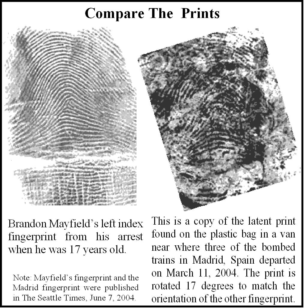 Comparación de una huella latente con otra de una base de datos en el famoso caso de abogado Brandon Mayfield
